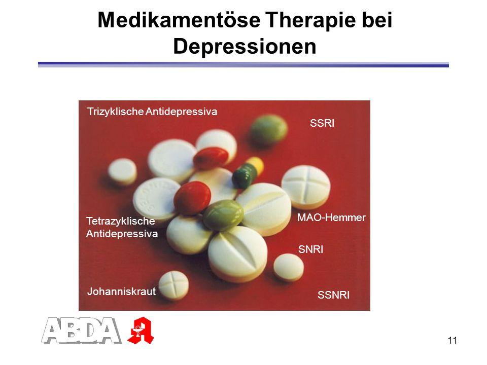 11 Medikamentöse Therapie bei Depressionen Trizyklische Antidepressiva SSRI Johanniskraut SSNRI MAO-Hemmer Tetrazyklische Antidepressiva SNRI