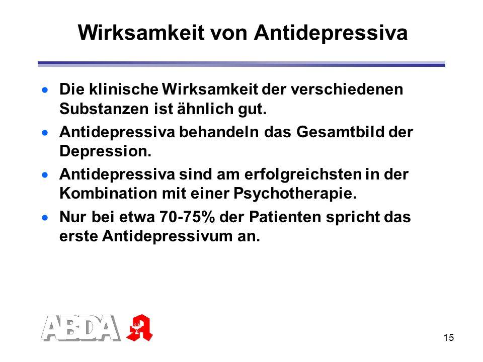 15 Wirksamkeit von Antidepressiva Die klinische Wirksamkeit der verschiedenen Substanzen ist ähnlich gut. Antidepressiva behandeln das Gesamtbild der