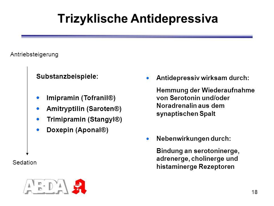 18 Trizyklische Antidepressiva Antidepressiv wirksam durch: Hemmung der Wiederaufnahme von Serotonin und/oder Noradrenalin aus dem synaptischen Spalt