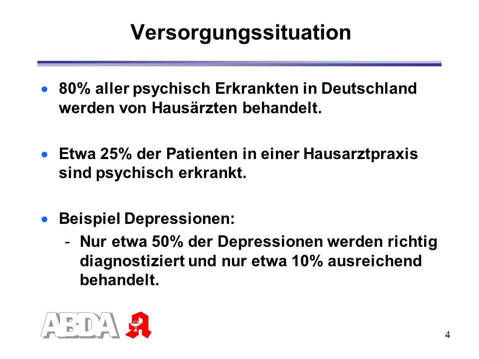 4 Versorgungssituation 80% aller psychisch Erkrankten in Deutschland werden von Hausärzten behandelt. Etwa 25% der Patienten in einer Hausarztpraxis s