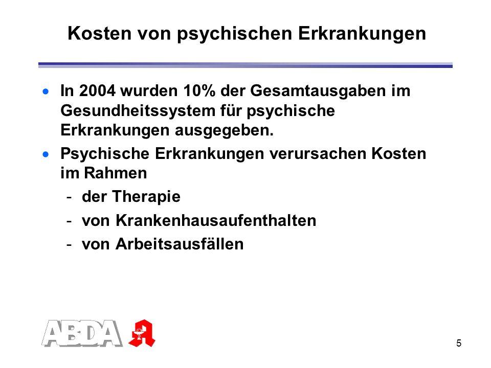 5 Kosten von psychischen Erkrankungen In 2004 wurden 10% der Gesamtausgaben im Gesundheitssystem für psychische Erkrankungen ausgegeben. Psychische Er