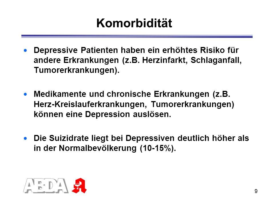 9 Komorbidität Depressive Patienten haben ein erhöhtes Risiko für andere Erkrankungen (z.B. Herzinfarkt, Schlaganfall, Tumorerkrankungen). Medikamente