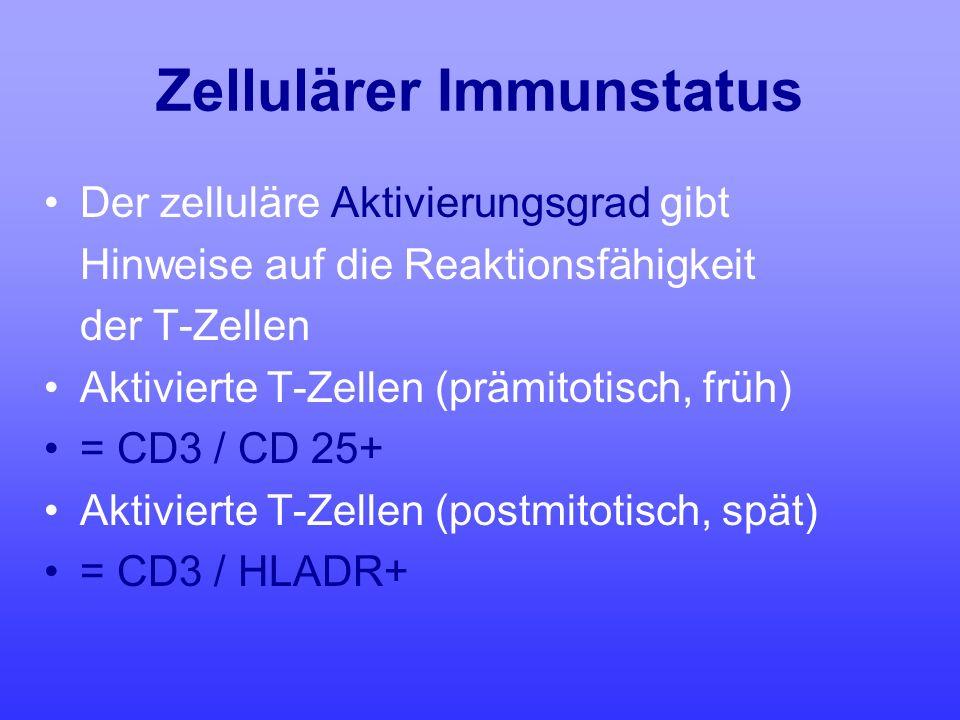 Zellulärer Immunstatus Der zelluläre Aktivierungsgrad gibt Hinweise auf die Reaktionsfähigkeit der T-Zellen Aktivierte T-Zellen (prämitotisch, früh) =