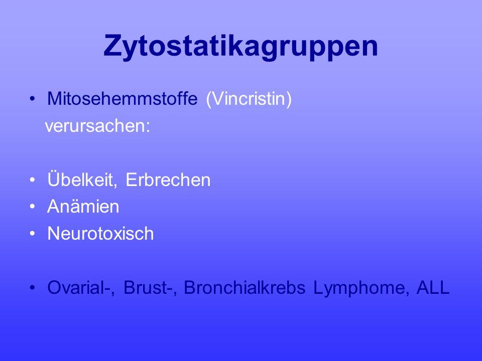 Zytostatikagruppen Mitosehemmstoffe (Vincristin) verursachen: Übelkeit, Erbrechen Anämien Neurotoxisch Ovarial-, Brust-, Bronchialkrebs Lymphome, ALL
