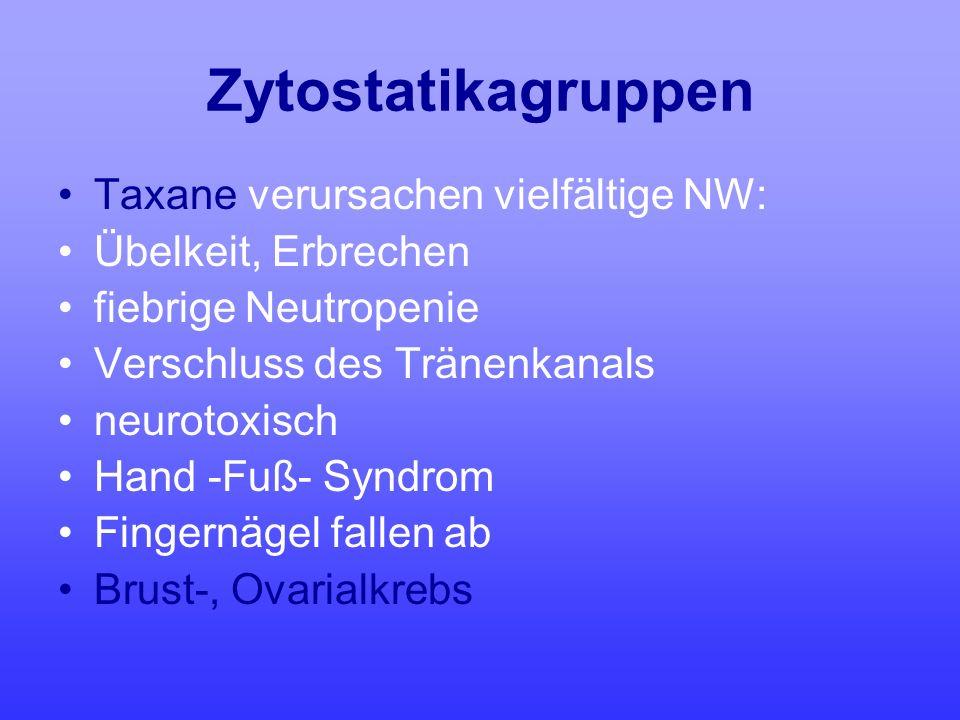 Zytostatikagruppen Taxane verursachen vielfältige NW: Übelkeit, Erbrechen fiebrige Neutropenie Verschluss des Tränenkanals neurotoxisch Hand -Fuß- Syn