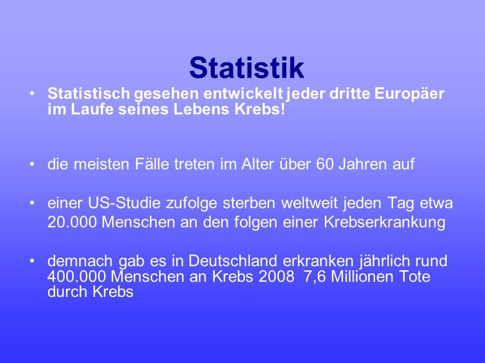 Statistik Statistisch gesehen entwickelt jeder dritte Europäer im Laufe seines Lebens Krebs! die meisten Fälle treten im Alter über 60 Jahren auf eine