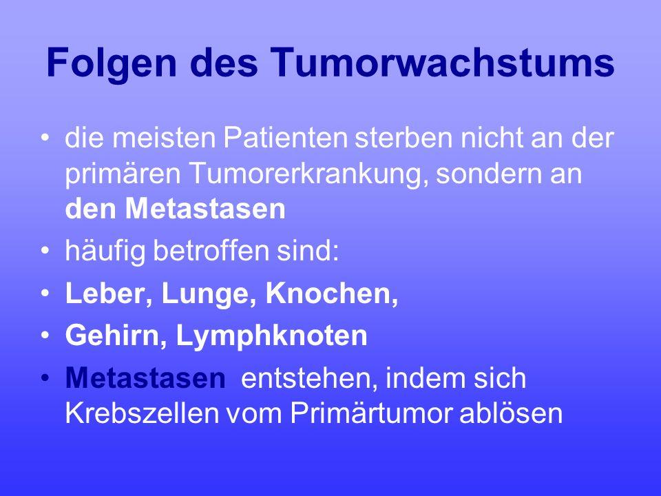 Folgen des Tumorwachstums die meisten Patienten sterben nicht an der primären Tumorerkrankung, sondern an den Metastasen häufig betroffen sind: Leber,