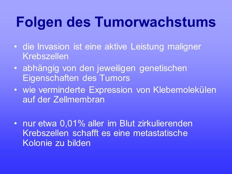 Folgen des Tumorwachstums die Invasion ist eine aktive Leistung maligner Krebszellen abhängig von den jeweiligen genetischen Eigenschaften des Tumors