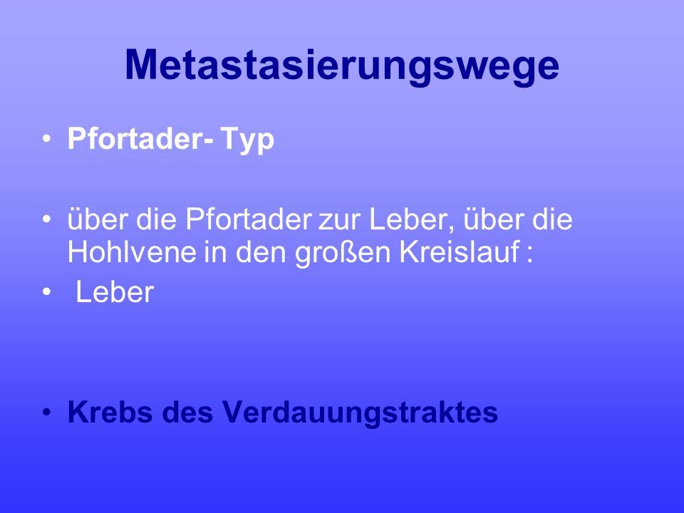 Metastasierungswege Pfortader- Typ über die Pfortader zur Leber, über die Hohlvene in den großen Kreislauf : Leber Krebs des Verdauungstraktes