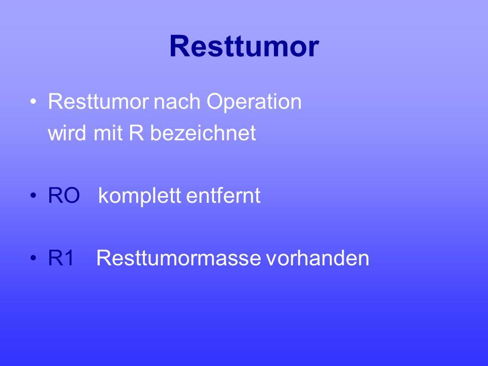 Resttumor Resttumor nach Operation wird mit R bezeichnet RO komplett entfernt R1 Resttumormasse vorhanden