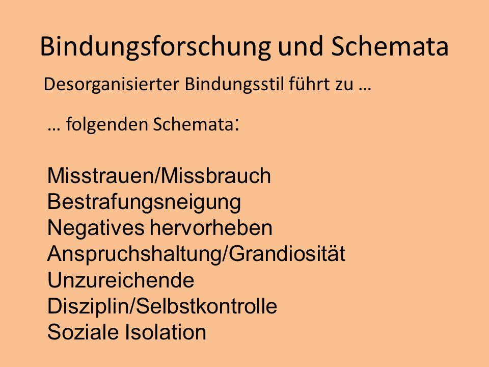 Bindungsforschung und Schemata Desorganisierter Bindungsstil führt zu … … folgenden Schemata : Misstrauen/Missbrauch Bestrafungsneigung Negatives herv