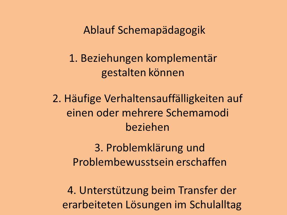 Ablauf Schemapädagogik 1. Beziehungen komplementär gestalten können 2. Häufige Verhaltensauffälligkeiten auf einen oder mehrere Schemamodi beziehen 3.