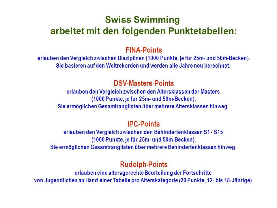 Swiss Swimming arbeitet mit den folgenden Punktetabellen: FINA-Points erlauben den Vergleich zwischen Disziplinen (1000 Punkte, je für 25m- und 50m-Be