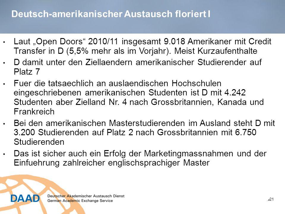 Deutsch-amerikanischer Austausch floriert I 21 Laut Open Doors 2010/11 insgesamt 9.018 Amerikaner mit Credit Transfer in D (5,5% mehr als im Vorjahr).