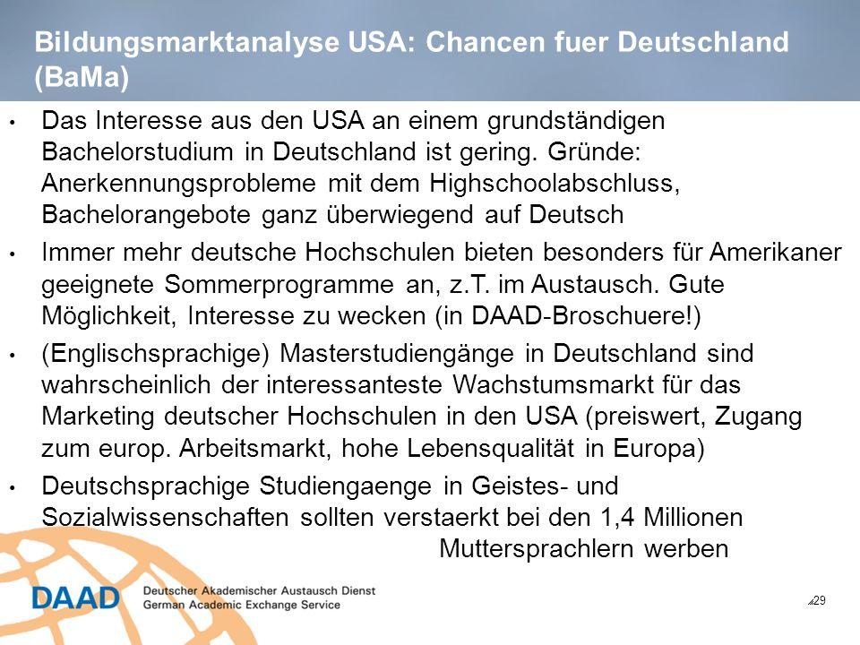 Bildungsmarktanalyse USA: Chancen fuer Deutschland (BaMa) 29 Das Interesse aus den USA an einem grundständigen Bachelorstudium in Deutschland ist gering.