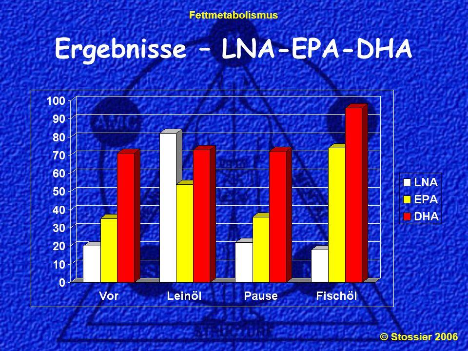 © Stossier 2006 Fettmetabolismus Ergebnisse – LNA-EPA-DHA