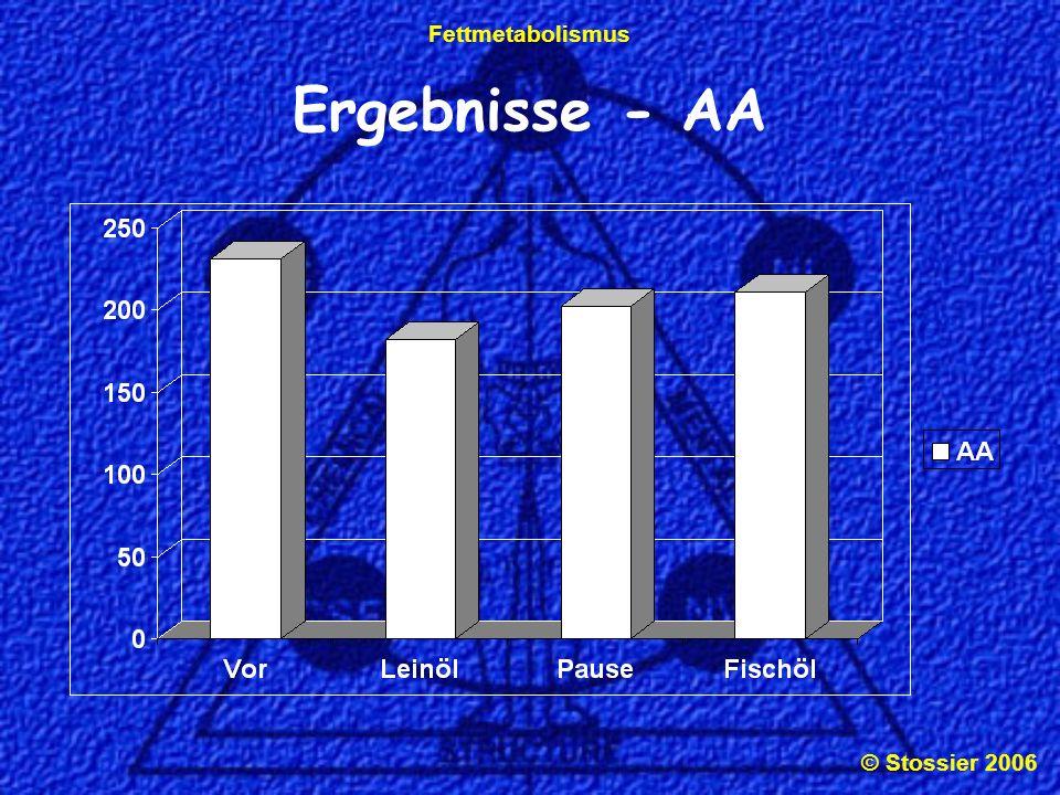 © Stossier 2006 Fettmetabolismus Ergebnisse - AA