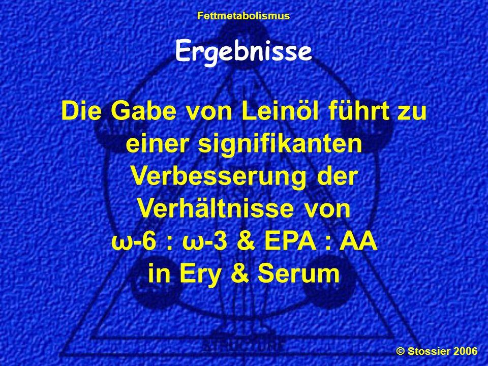 © Stossier 2006 Fettmetabolismus Ergebnisse Die Gabe von Leinöl führt zu einer signifikanten Verbesserung der Verhältnisse von ω-6 : ω-3 & EPA : AA in