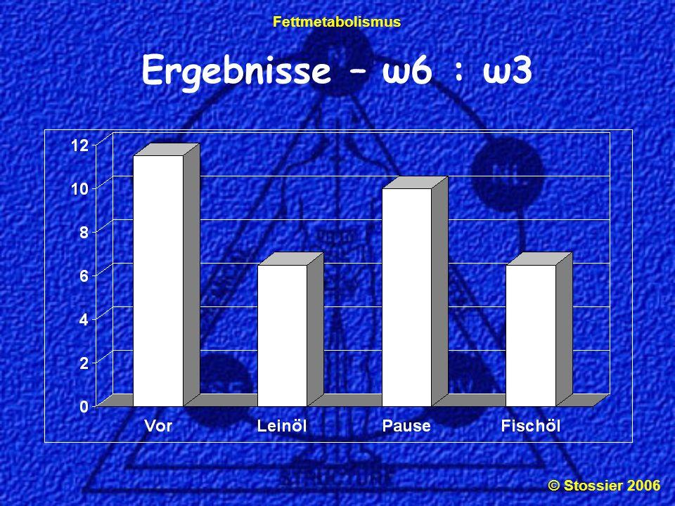 © Stossier 2006 Fettmetabolismus Ergebnisse – ω6 : ω3