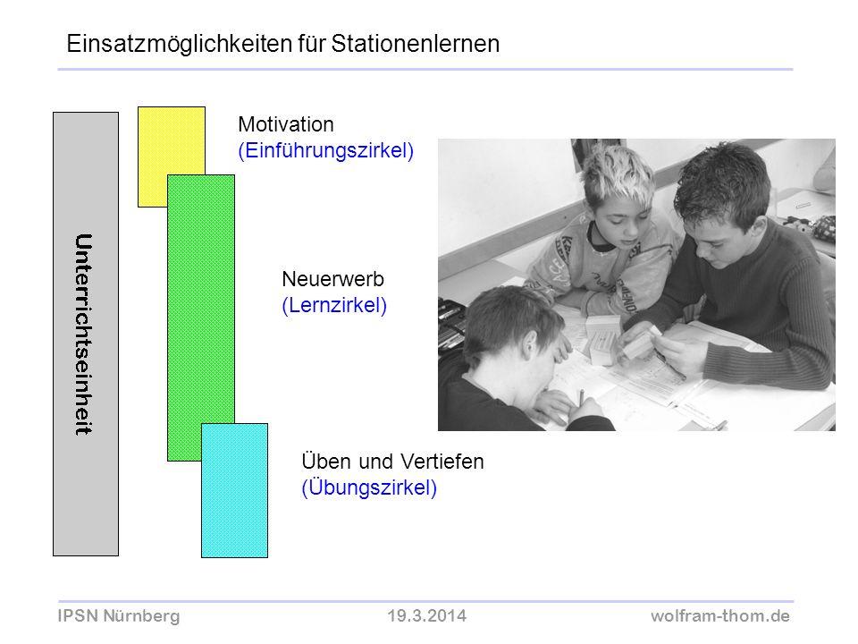 IPSN Nürnberg19.3.2014wolfram-thom.de Motivation (Einführungszirkel) Neuerwerb (Lernzirkel) Üben und Vertiefen (Übungszirkel) Einsatzmöglichkeiten für