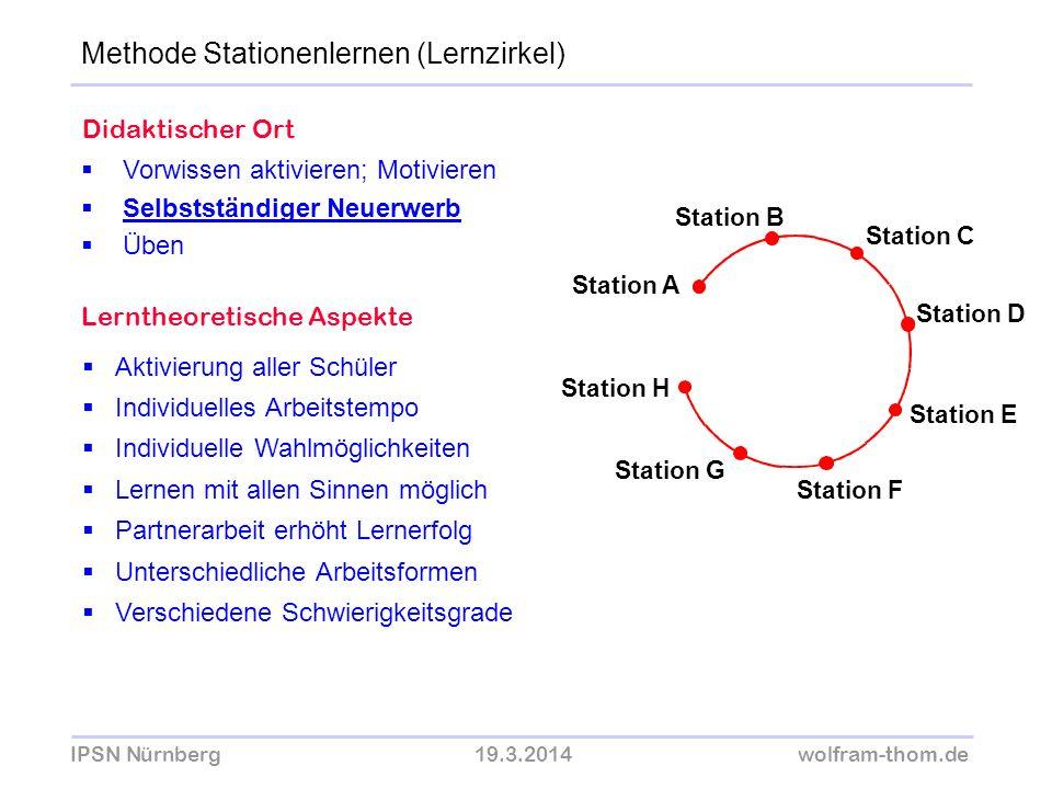 IPSN Nürnberg19.3.2014wolfram-thom.de Didaktischer Ort Vorwissen aktivieren; Motivieren Selbstständiger Neuerwerb Üben Lerntheoretische Aspekte Aktivi
