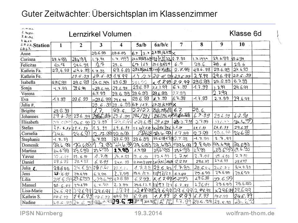 IPSN Nürnberg19.3.2014wolfram-thom.de Guter Zeitwächter: Übersichtsplan im Klassenzimmer