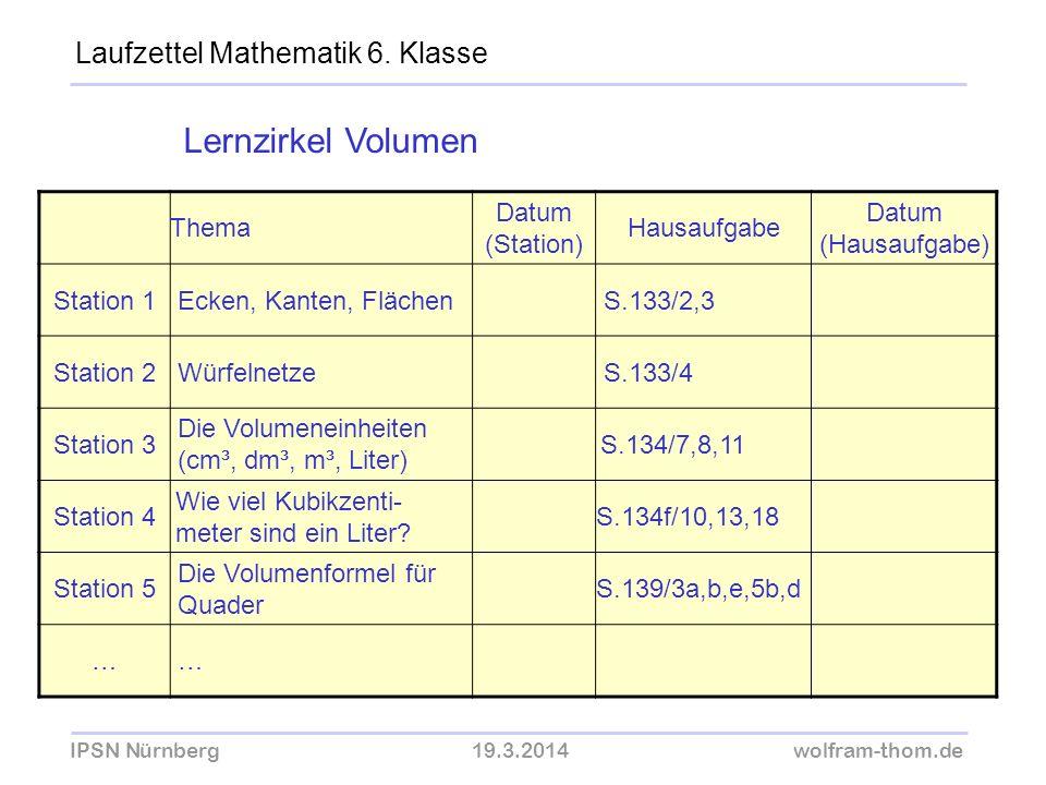 IPSN Nürnberg19.3.2014wolfram-thom.de Laufzettel Mathematik 6. Klasse Thema Datum (Station) Hausaufgabe Datum (Hausaufgabe) Station 1 Ecken, Kanten, F