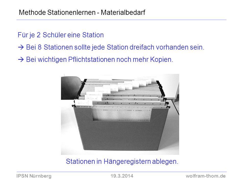 IPSN Nürnberg19.3.2014wolfram-thom.de Methode Stationenlernen - Materialbedarf Stationen in Hängeregistern ablegen. Für je 2 Schüler eine Station Bei