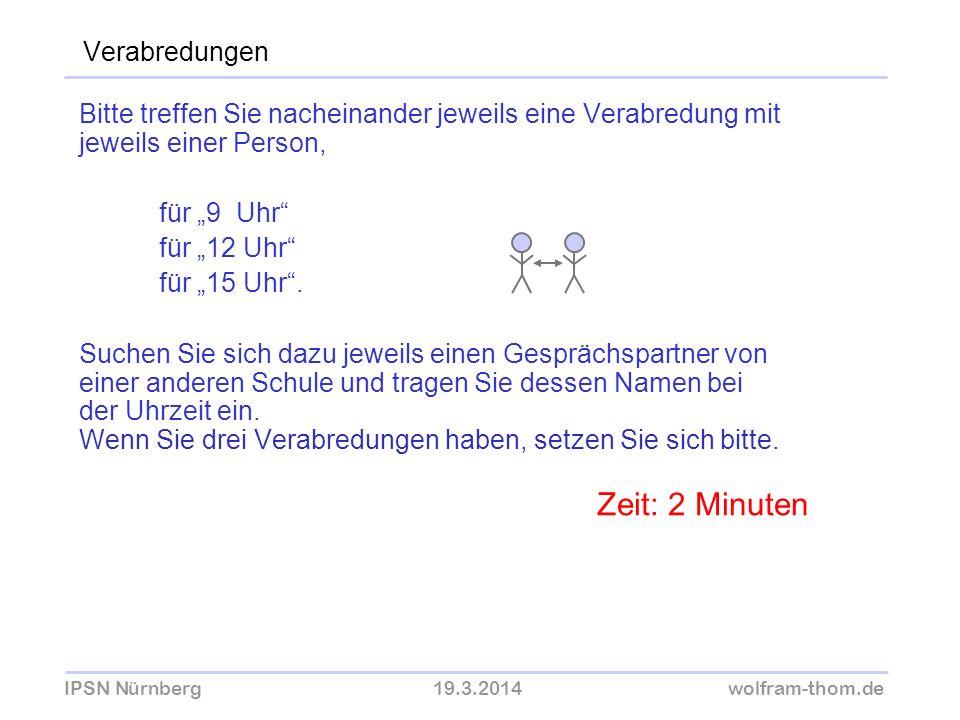 IPSN Nürnberg19.3.2014wolfram-thom.de Verabredungen Bitte treffen Sie nacheinander jeweils eine Verabredung mit jeweils einer Person, für 9 Uhr für 12