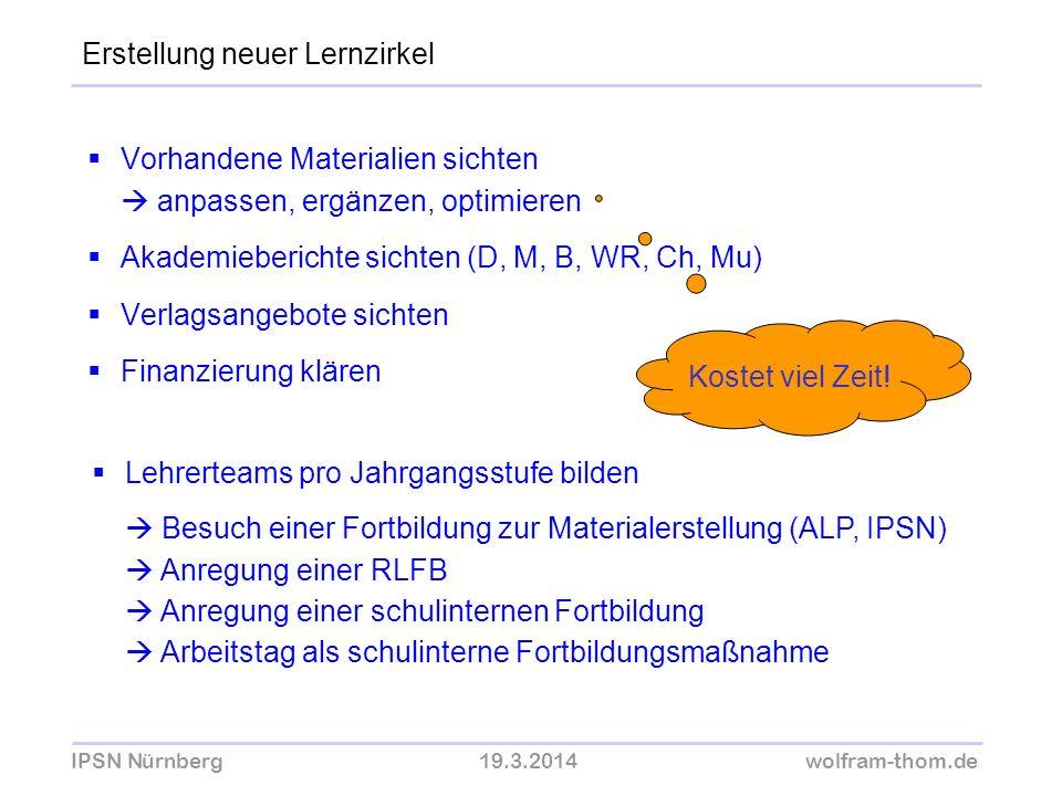 IPSN Nürnberg19.3.2014wolfram-thom.de Erstellung neuer Lernzirkel Vorhandene Materialien sichten anpassen, ergänzen, optimieren Akademieberichte sicht
