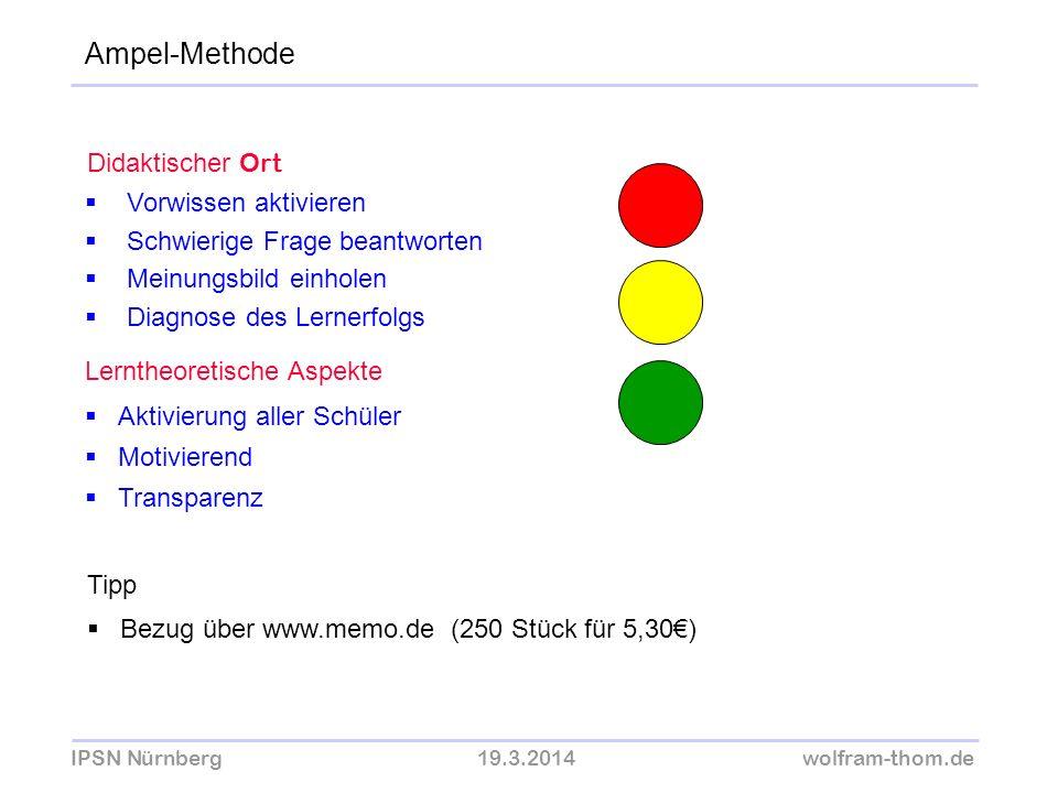 IPSN Nürnberg19.3.2014wolfram-thom.de Didaktischer Ort Vorwissen aktivieren Schwierige Frage beantworten Meinungsbild einholen Diagnose des Lernerfolg