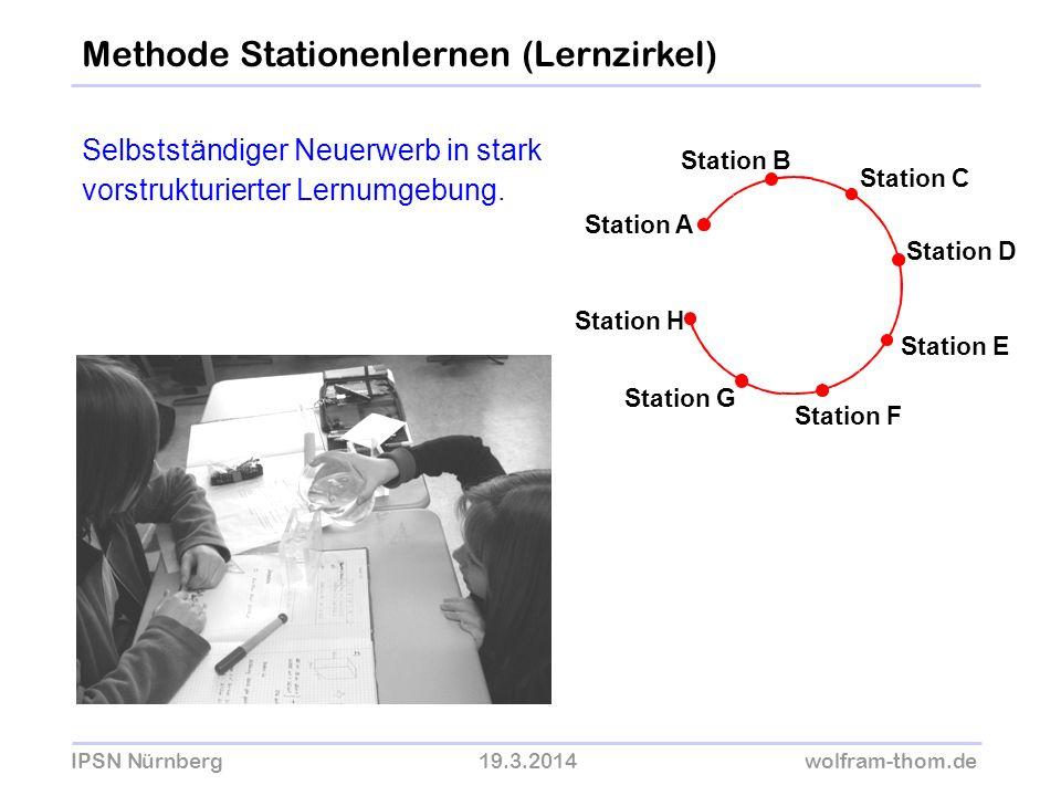 IPSN Nürnberg19.3.2014wolfram-thom.de Selbstständiger Neuerwerb in stark vorstrukturierter Lernumgebung. Methode Stationenlernen (Lernzirkel) Station