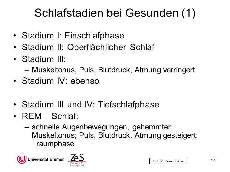 Prof. Dr. Rainer Müller Schlafstadien bei Gesunden (1) Stadium I: Einschlafphase Stadium II: Oberflächlicher Schlaf Stadium III: –Muskeltonus, Puls, B