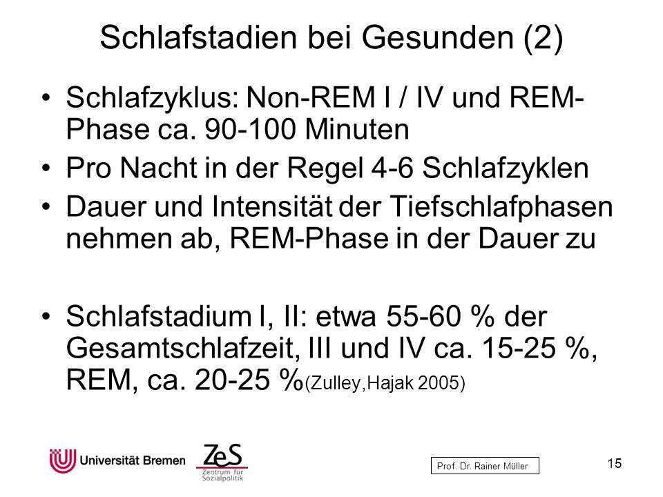 Prof. Dr. Rainer Müller Schlafstadien bei Gesunden (2) Schlafzyklus: Non-REM I / IV und REM- Phase ca. 90-100 Minuten Pro Nacht in der Regel 4-6 Schla