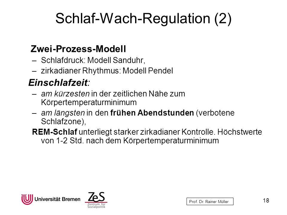 Prof. Dr. Rainer Müller Schlaf-Wach-Regulation (2) Zwei-Prozess-Modell –Schlafdruck: Modell Sanduhr, –zirkadianer Rhythmus: Modell Pendel Einschlafzei