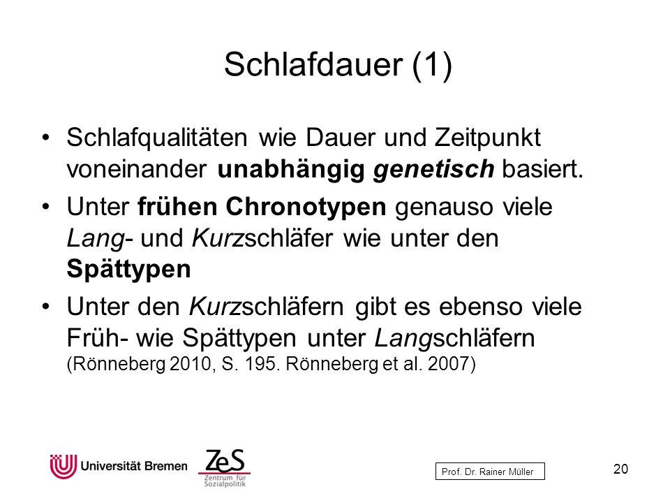 Prof. Dr. Rainer Müller Schlafdauer (1) Schlafqualitäten wie Dauer und Zeitpunkt voneinander unabhängig genetisch basiert. Unter frühen Chronotypen ge