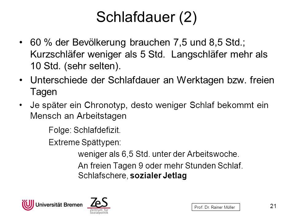 Prof. Dr. Rainer Müller Schlafdauer (2) 60 % der Bevölkerung brauchen 7,5 und 8,5 Std.; Kurzschläfer weniger als 5 Std. Langschläfer mehr als 10 Std.