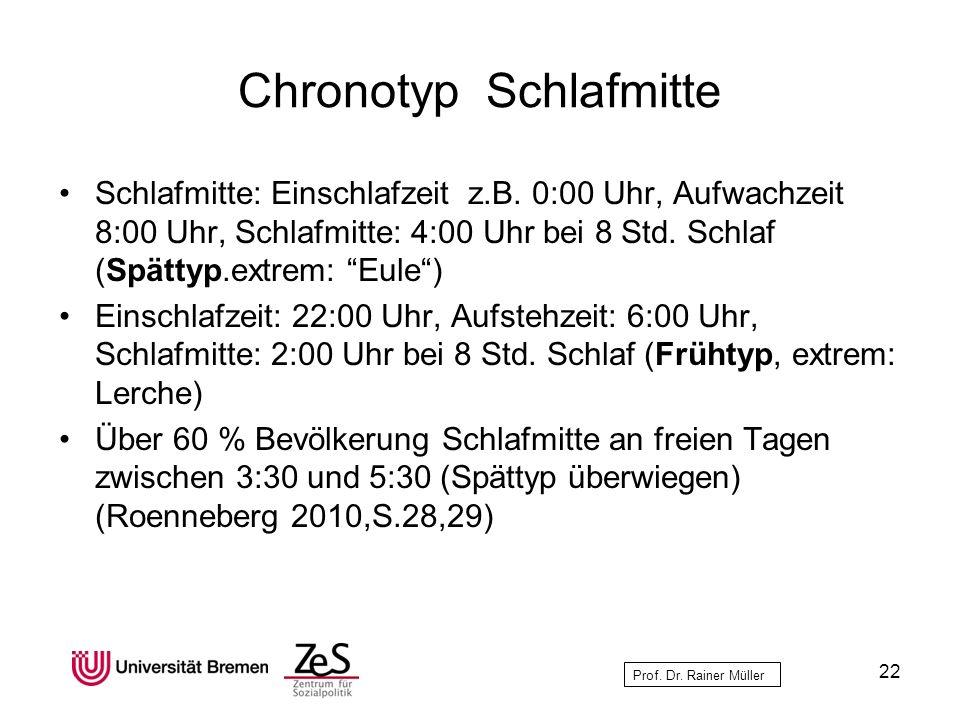 Prof. Dr. Rainer Müller Chronotyp Schlafmitte Schlafmitte: Einschlafzeit z.B. 0:00 Uhr, Aufwachzeit 8:00 Uhr, Schlafmitte: 4:00 Uhr bei 8 Std. Schlaf