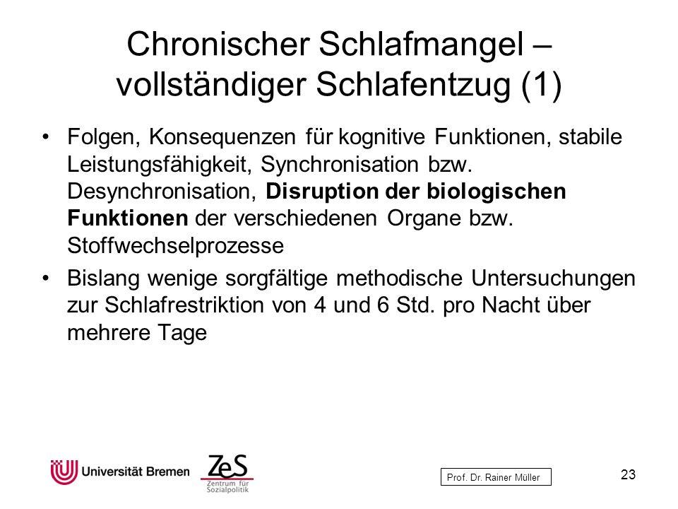 Prof. Dr. Rainer Müller Chronischer Schlafmangel – vollständiger Schlafentzug (1) Folgen, Konsequenzen für kognitive Funktionen, stabile Leistungsfähi