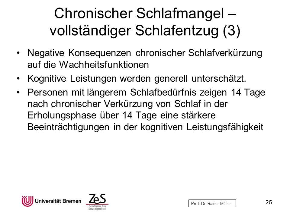 Prof. Dr. Rainer Müller Chronischer Schlafmangel – vollständiger Schlafentzug (3) Negative Konsequenzen chronischer Schlafverkürzung auf die Wachheits