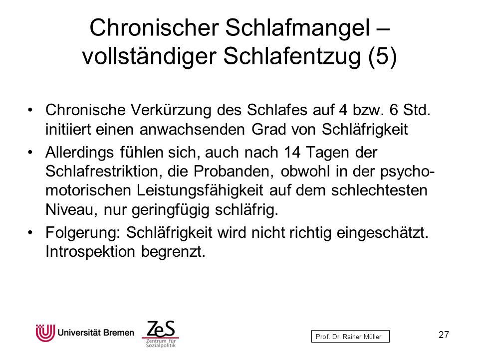 Prof. Dr. Rainer Müller Chronischer Schlafmangel – vollständiger Schlafentzug (5) Chronische Verkürzung des Schlafes auf 4 bzw. 6 Std. initiiert einen