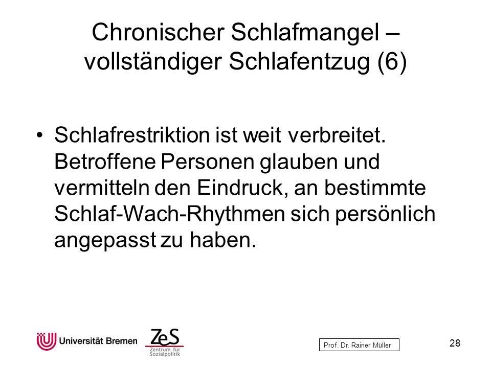 Prof. Dr. Rainer Müller Chronischer Schlafmangel – vollständiger Schlafentzug (6) Schlafrestriktion ist weit verbreitet. Betroffene Personen glauben u