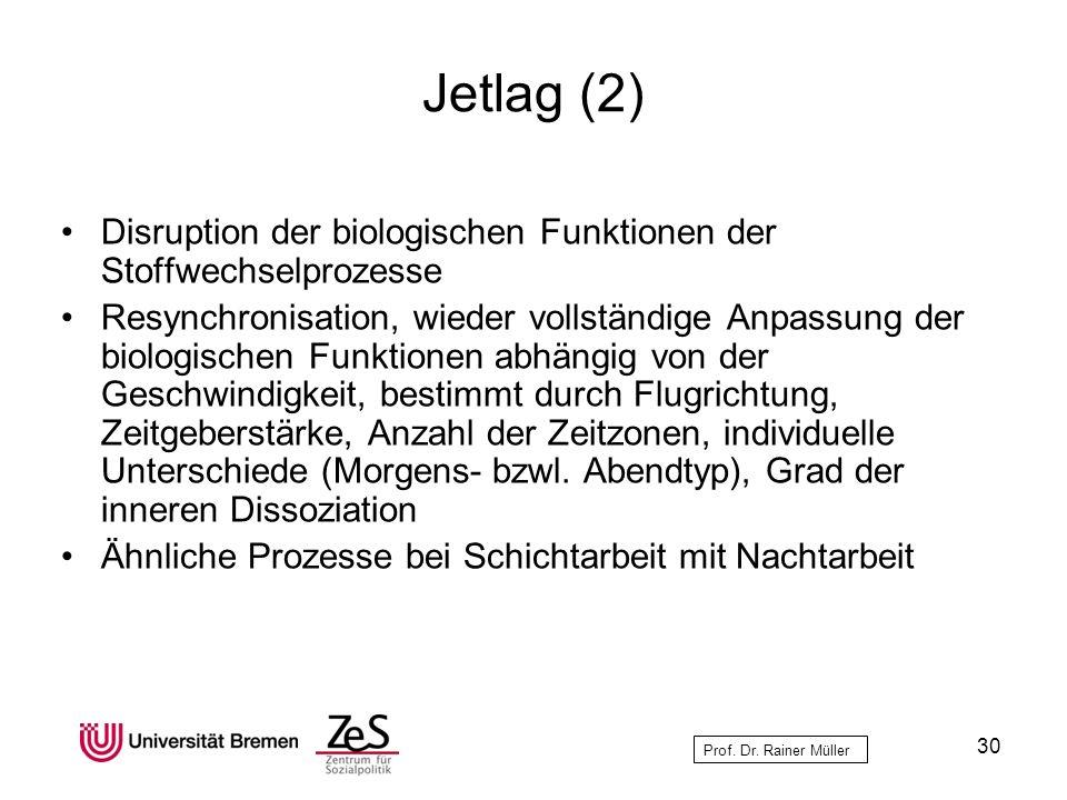 Prof. Dr. Rainer Müller Jetlag (2) Disruption der biologischen Funktionen der Stoffwechselprozesse Resynchronisation, wieder vollständige Anpassung de