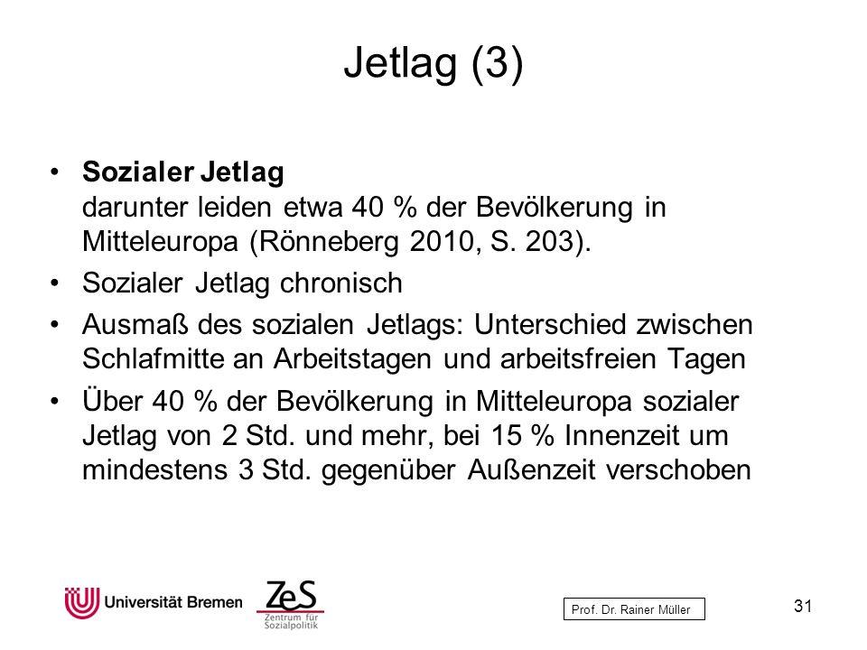 Prof. Dr. Rainer Müller Jetlag (3) Sozialer Jetlag darunter leiden etwa 40 % der Bevölkerung in Mitteleuropa (Rönneberg 2010, S. 203). Sozialer Jetlag