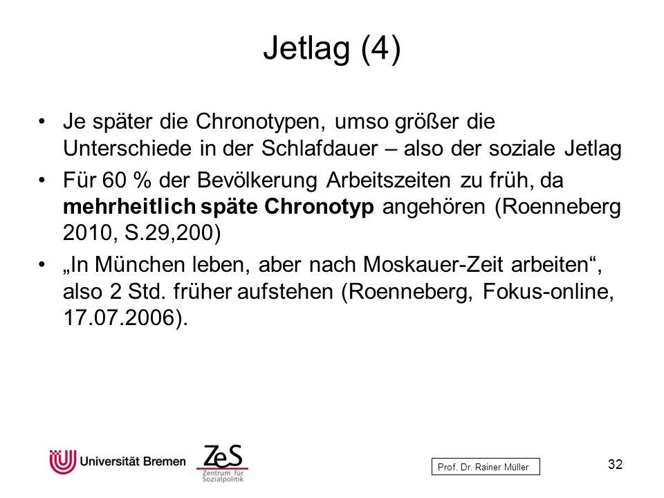 Prof. Dr. Rainer Müller Jetlag (4) Je später die Chronotypen, umso größer die Unterschiede in der Schlafdauer – also der soziale Jetlag Für 60 % der B