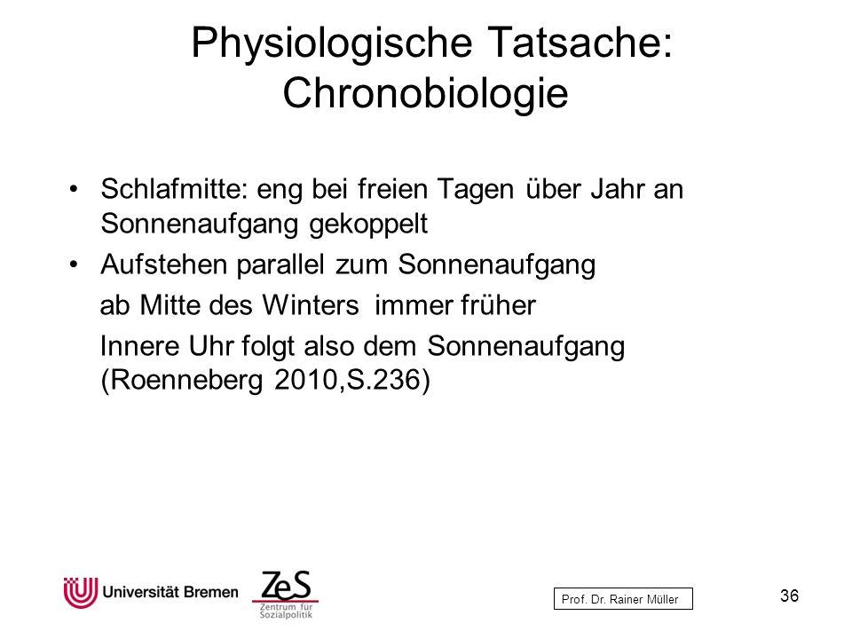 Prof. Dr. Rainer Müller Physiologische Tatsache: Chronobiologie Schlafmitte: eng bei freien Tagen über Jahr an Sonnenaufgang gekoppelt Aufstehen paral