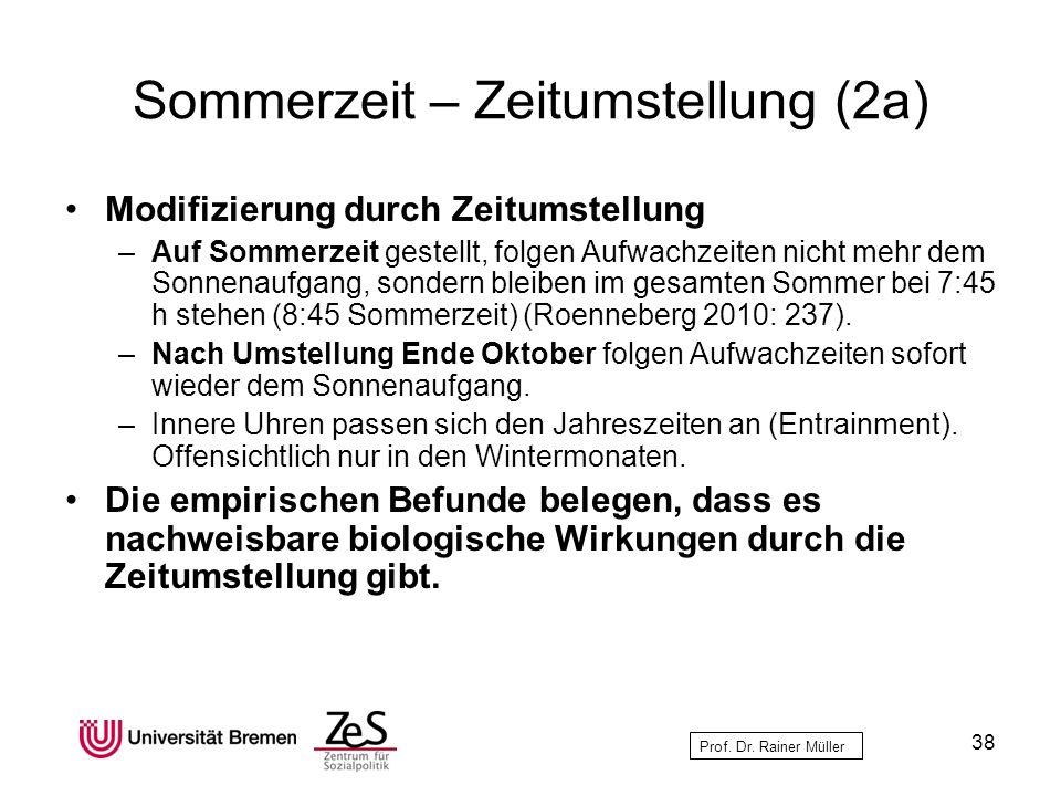 Prof. Dr. Rainer Müller Sommerzeit – Zeitumstellung (2a) Modifizierung durch Zeitumstellung –Auf Sommerzeit gestellt, folgen Aufwachzeiten nicht mehr