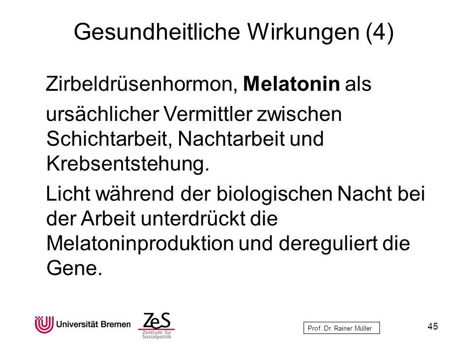 Prof. Dr. Rainer Müller Gesundheitliche Wirkungen (4) 45 Zirbeldrüsenhormon, Melatonin als ursächlicher Vermittler zwischen Schichtarbeit, Nachtarbeit