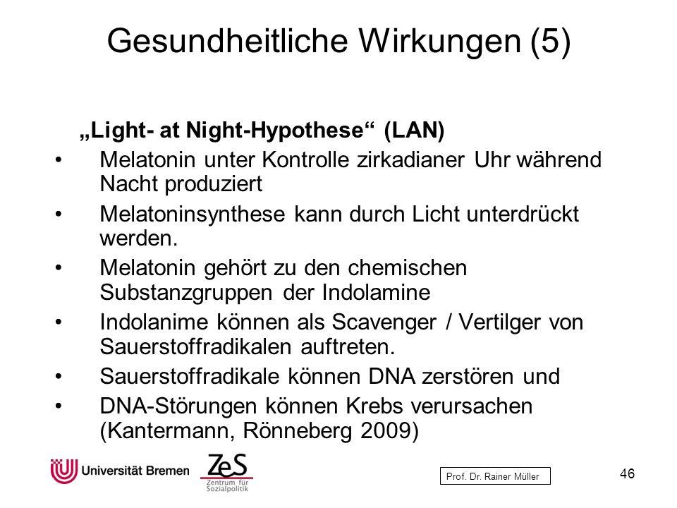 Prof. Dr. Rainer Müller Gesundheitliche Wirkungen (5) Light- at Night-Hypothese (LAN) Melatonin unter Kontrolle zirkadianer Uhr während Nacht produzie