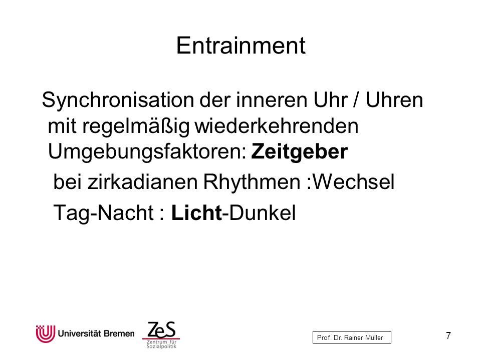 Prof. Dr. Rainer Müller Entrainment Synchronisation der inneren Uhr / Uhren mit regelmäßig wiederkehrenden Umgebungsfaktoren: Zeitgeber bei zirkadiane